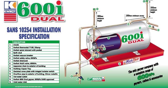 Kwikot Geyser Installation Guide